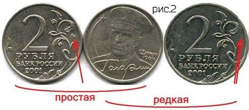 Стоимость советских российских монет 3000 шекелей